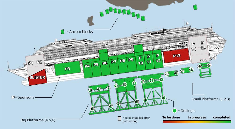 Costa Concordia Progress